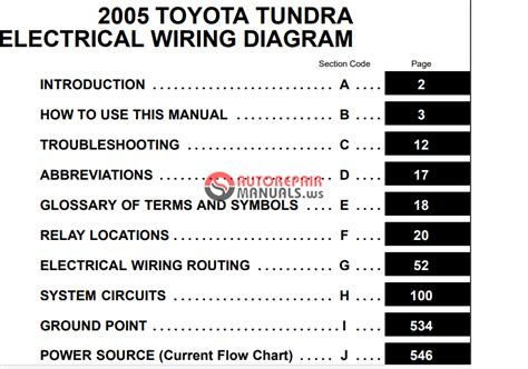 Toyota Tundra Ewd Electrical Wiring Diagram Auto