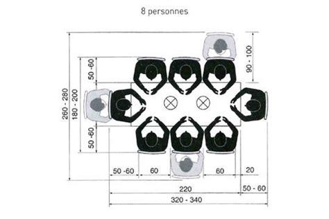 dimension table de cuisine 10 best images about maison table cuisine dimensions