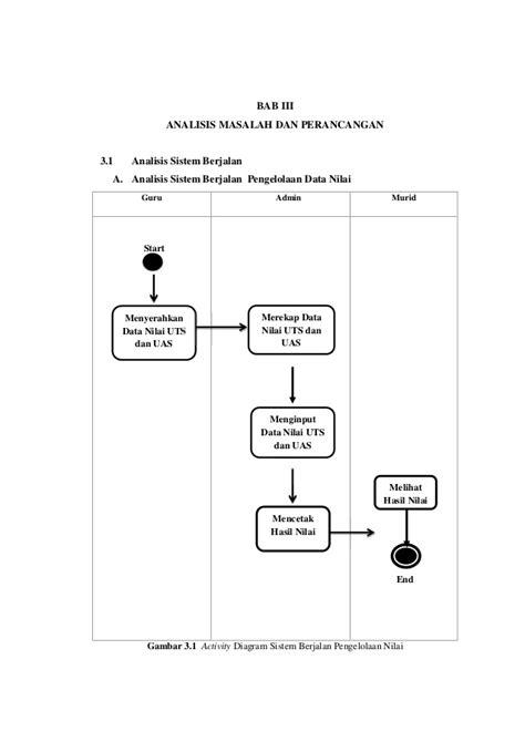 Aplikasi sistem informasi akademik berbasis desktop