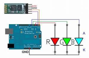 Android Arduino Control  Arduino Control Rgb Leds Via