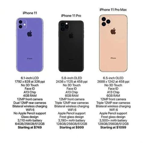 apple iphone 11 11 pro 11 pro max specifications price leaked ahead of sept 10 launch
