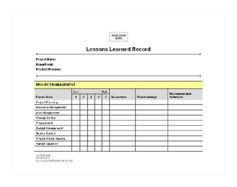 lessons learned checklist lessons learned template