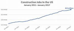 Job Growth Chart Under Obama Trump Touts Obama Job Creation In Tweet Mother Jones
