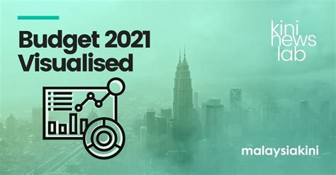 Every budget is important, but budget 2021 comes at a particularly critical juncture, said mr heng. Infographics: How does Budget 2021 work in a pandemic ...
