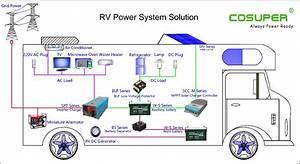 Cpt Series A Inverter 12 Volt Solar Inverter Price