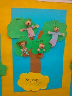 family tree project images family tree  kids