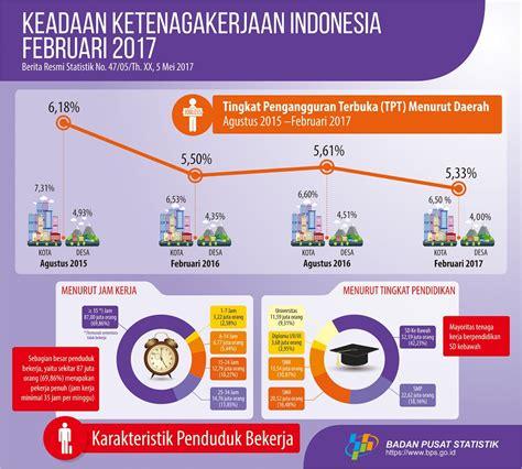 data jumlah pengangguran  indonesia   tumoutounews