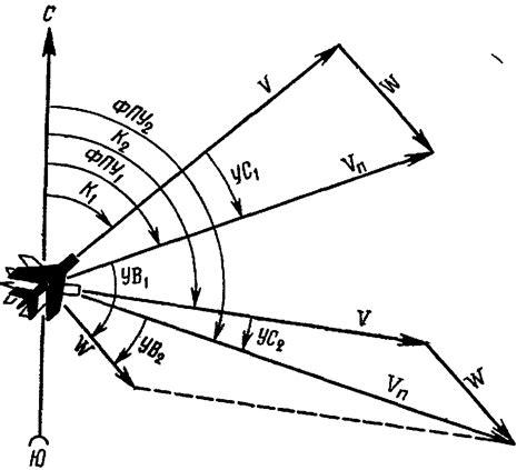 Соотношение между скоростью ветра и ветровым давлением . форум