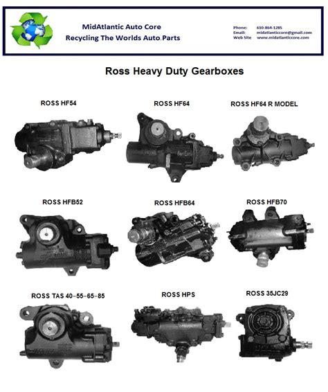 Gear Boxes – MidAtlantic Core