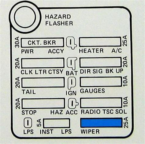 2000 Corvette Fuse Panel Diagram by 1977 Fusebox Corvetteforum Chevrolet Corvette Forum