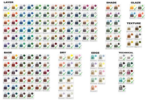 pin by jon trimble on geek painting paint charts game