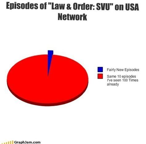 Law And Order Memes - 33 jokes only quot law and order svu quot fans will understand