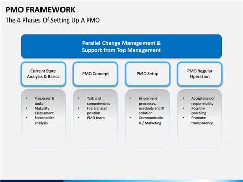 pmo framework powerpoint template sketchbubble