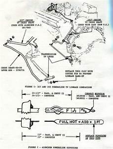 1962 Corvette  Service Bulletin  Aluminum Powerglide Shift Problems