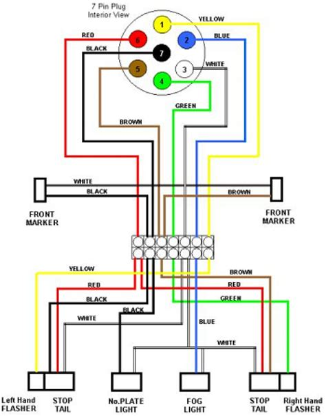 Trailer Wiring Diagram Pin Wires Flat
