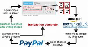 Digital Cheque Clearing Process