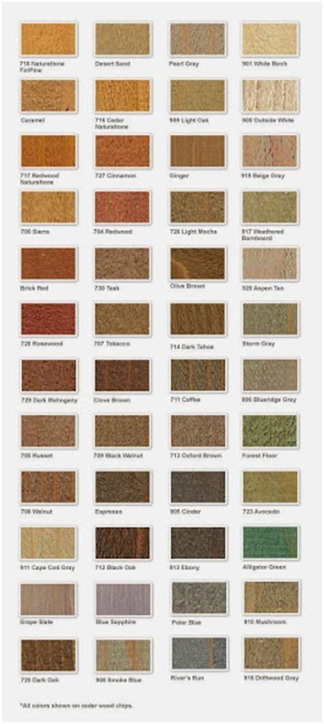 Olympic Deck Stain Colors by Deck Stain Colors Casual Cottage