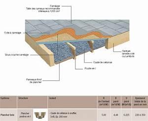 Plancher Bois Etage : dalle de bois pour plancher ~ Premium-room.com Idées de Décoration