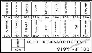 Fuse Box Diagram Hyundai Genesis  Dh  2014