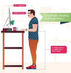 Office Chair Without Arms by Stand Right Standing Desk Ergonomics Furniture