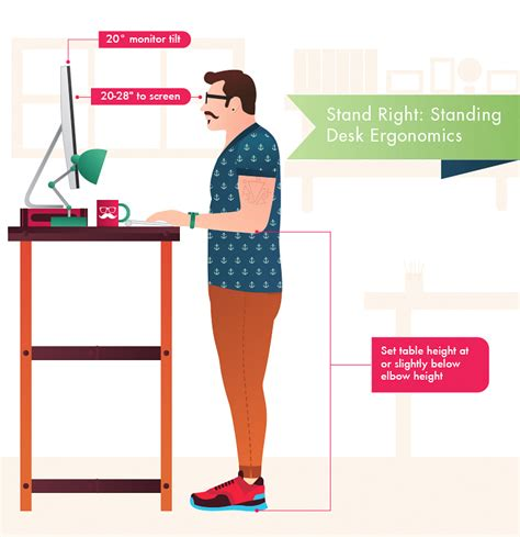 how high should a standing desk be stand right standing desk ergonomics furniture