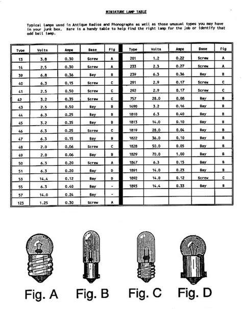 best 28 miniature light bulb chart miniature light