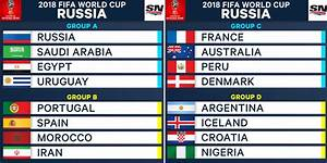 World Cup 2018 Groups - Fifa Worldcup 2018 HD