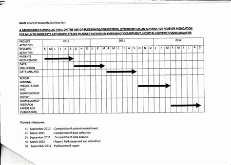 microsoft excel organizational chart template excel