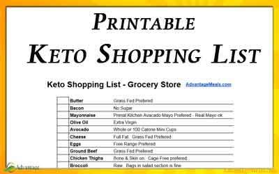 printable keto shopping list downloadable