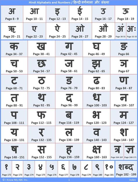 hindi alphabet order gallery multilingual alphabets