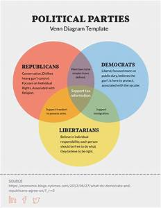 17 Totally Free Venn Diagram Templates  Edit And Download