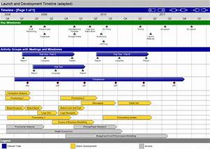 Swiftlight toolkit for consultants swiftlight software for Software development timeline template