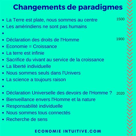 changement de si鑒e social sci transformation archives economie intuitive