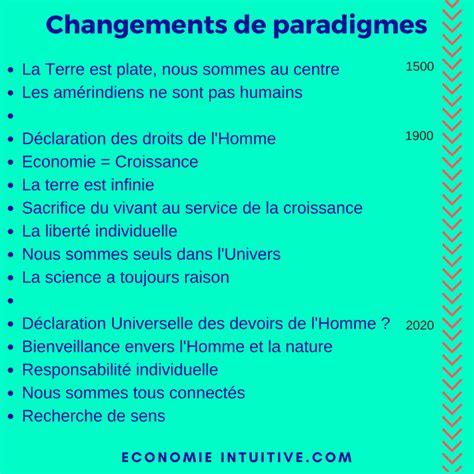 sci changement de si鑒e social transformation archives economie intuitive