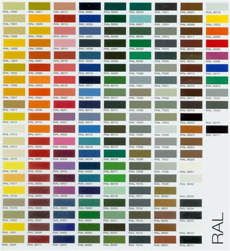 ral colour chart   brundle