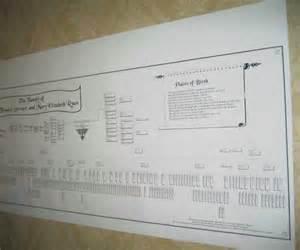 Family Reunion Tree Chart