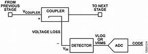 Cn0366 Circuit Note