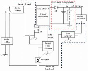 Functional Block Diagram Of Single Stage  Flyback