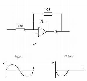 Surprising Circuit Together With Unity Gain Inverting Op Circuit As Well Op Wiring Digital Resources Otenewoestevosnl