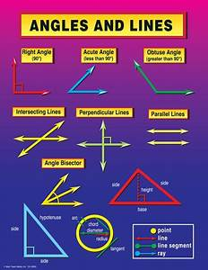 Names Of Lines And Angles