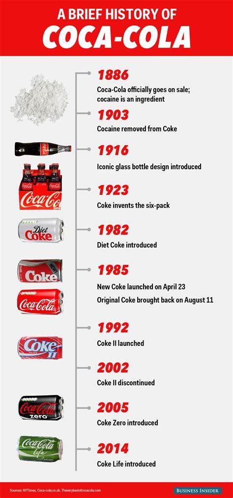 new coke the 30th anniversary of coca cola s
