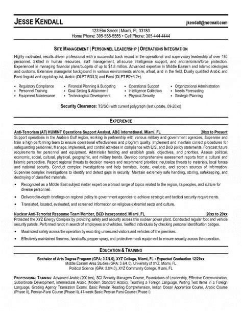 anti terrorism operational support resume