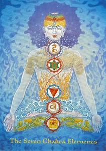 What Are The Effects Of Chakra Balance Or Imbalance For