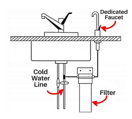 Filter Diagram by Your Guide To Today S Best Sink Water Filters The