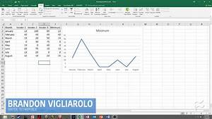 How To Suppress 0 Values In An Excel Chart