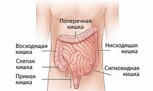 Может ли болеть правый бок от простатита