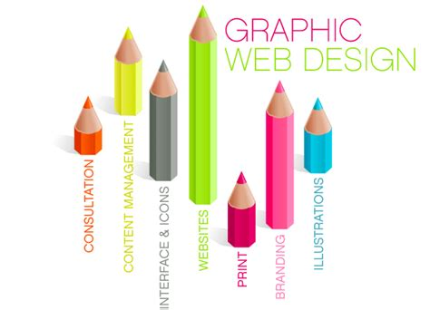 graphic design website creating the balance between costs and graphic design