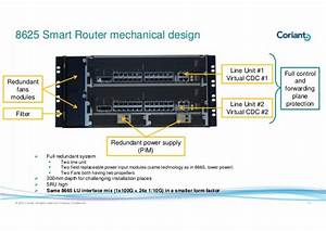 8600 Smart Router