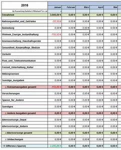 Geld Und Haushalt De Haushaltsbuch : finanzblogroll ausgaben im blick mein do it yourself ~ Lizthompson.info Haus und Dekorationen