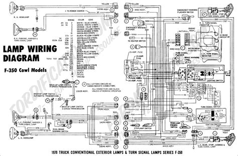 1987 Ford F 350 Fuse Panel Diagram by 1993 Ford E350 Wiring Diagram Wiring Solutions